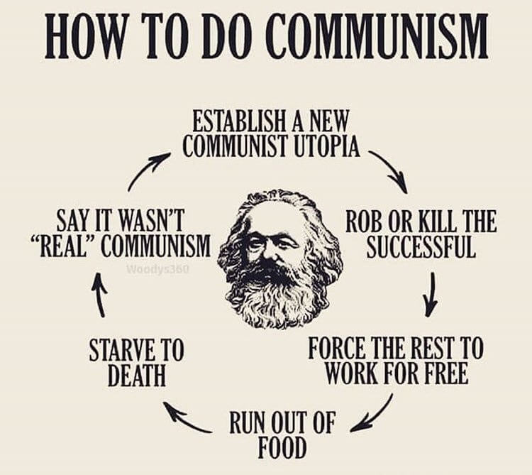 Steps to communism